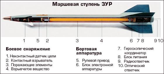 Гермес ракетный крейсер - bb70