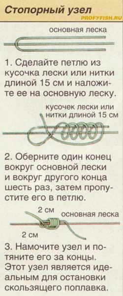узлы для рыболовных ниток