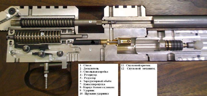 Самодельная пневматического ружья