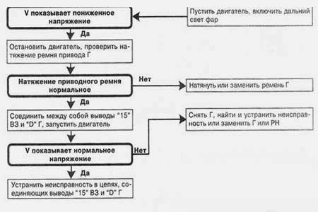 Схема зарядки для аккумулятора автомобиля своими руками