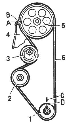 Регулировка клапанов рено логан 1.6 своими руками