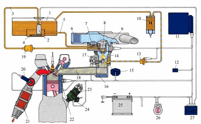 Блок управления двигателем на ваз 21214
