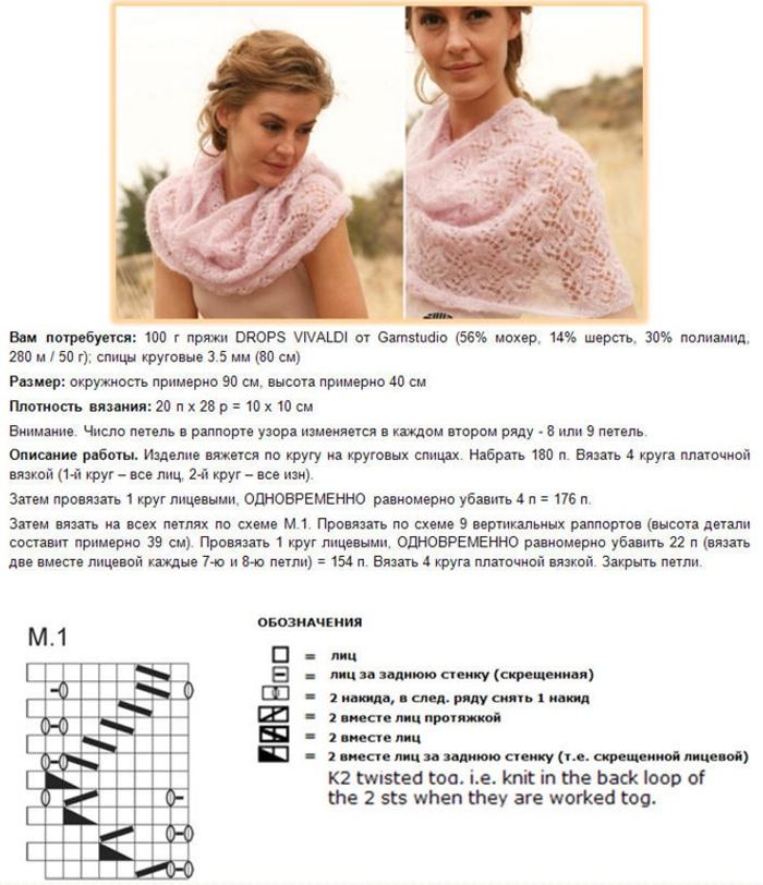 Вязание шарфов найти схемы