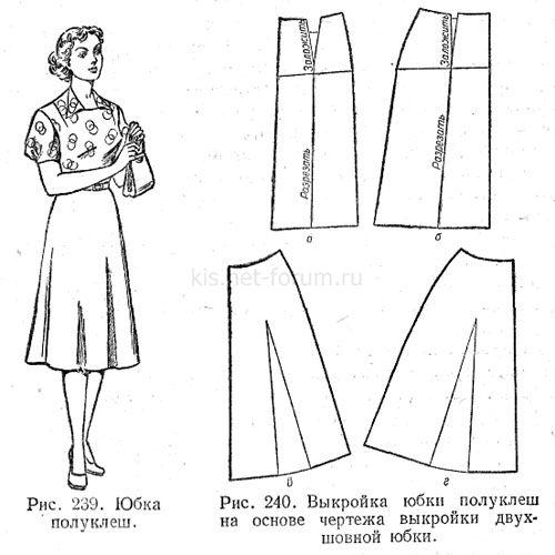 Схема выкройки юбки клеш